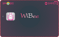 visualbank logo